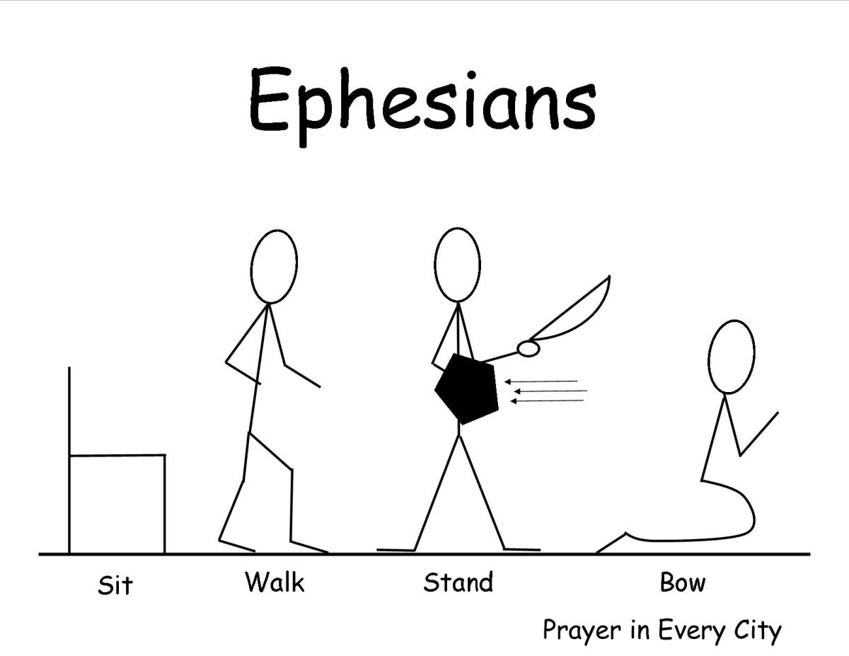 Ephesians Week 3 – Sit