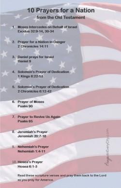 Prayer in Every City Photo Prayer Journal
